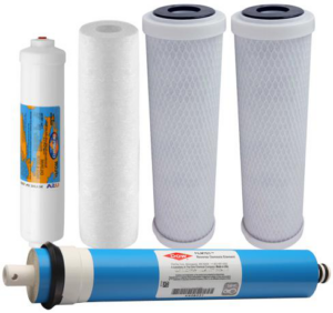 How to choose the right RO Water purifier? 2